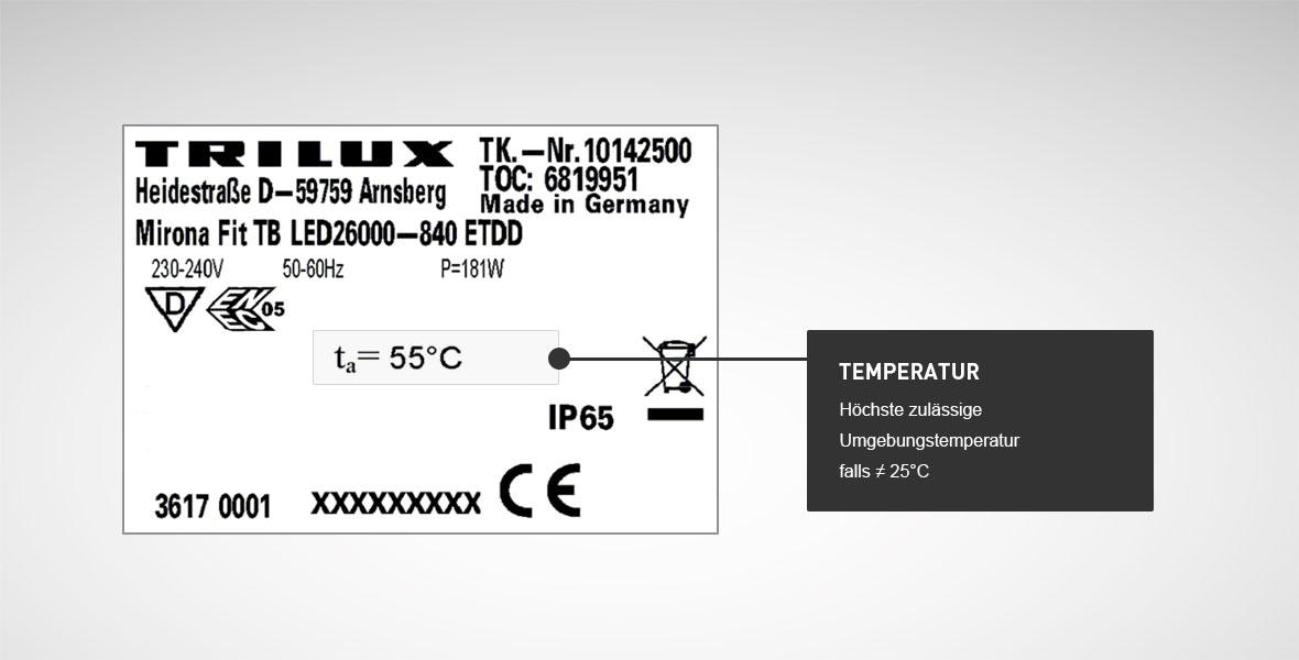 Detail Lichtwissen Trilux Simplify Your Light